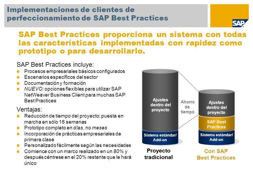 Sistema estándar/ Add-on SAP Best Practices Ajustes dentro del proyecto Implementaciones de clientes de perfeccionamiento de SAP Best Practices SAP Be