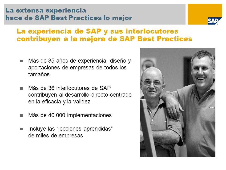 La extensa experiencia hace de SAP Best Practices lo mejor La experiencia de SAP y sus interlocutores contribuyen a la mejora de SAP Best Practices Má