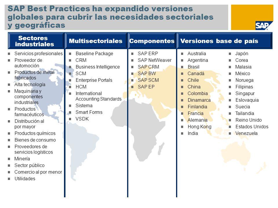 SAP ERP SAP NetWeaver SAP CRM SAP BW SAP SCM SAP EP SAP Best Practices ha expandido versiones globales para cubrir las necesidades sectoriales y geogr
