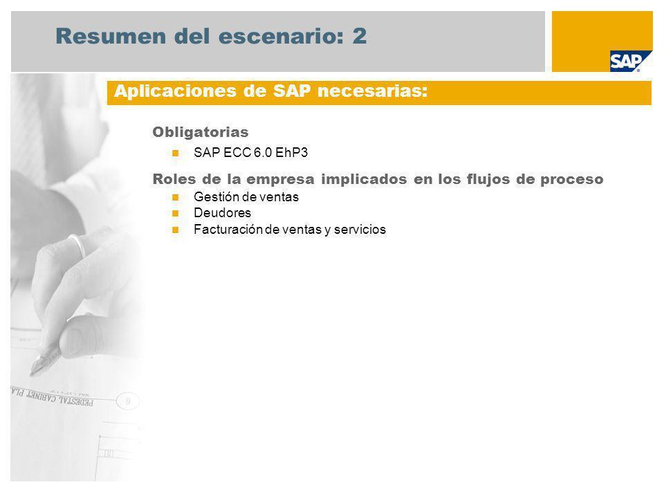 Resumen del escenario: 2 Obligatorias SAP ECC 6.0 EhP3 Roles de la empresa implicados en los flujos de proceso Gestión de ventas Deudores Facturación