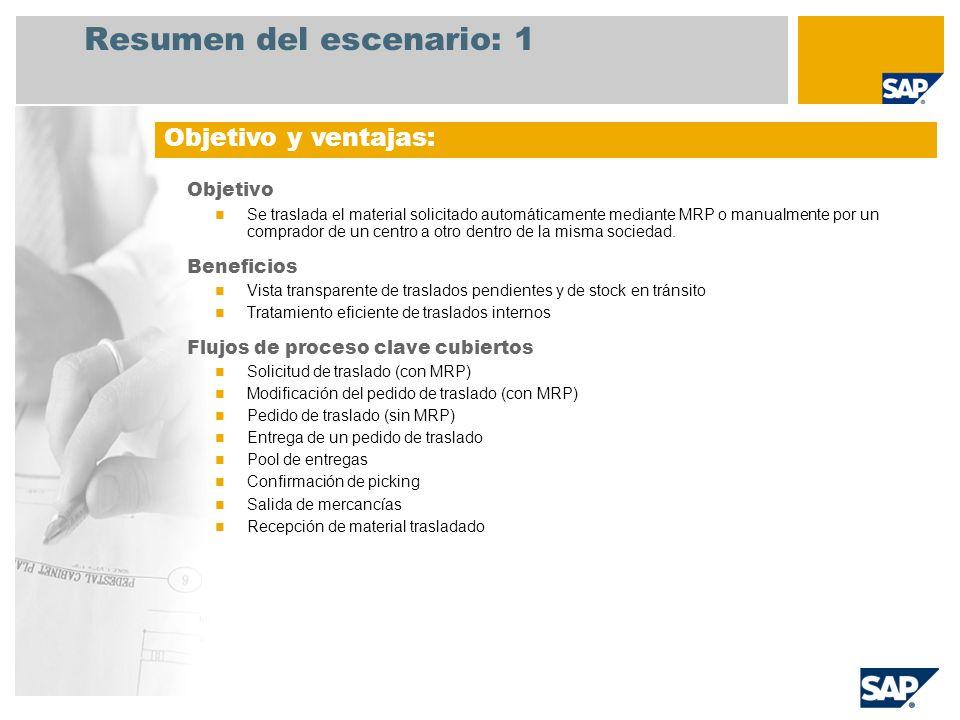 Resumen del escenario: 1 Objetivo Se traslada el material solicitado automáticamente mediante MRP o manualmente por un comprador de un centro a otro dentro de la misma sociedad.