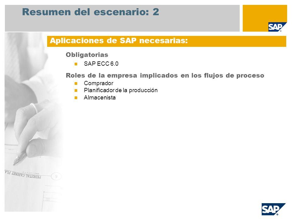 Resumen del escenario: 2 Obligatorias SAP ECC 6.0 Roles de la empresa implicados en los flujos de proceso Comprador Planificador de la producción Almacenista Aplicaciones de SAP necesarias: