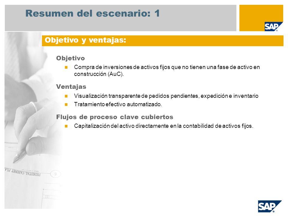Resumen del escenario: 1 Objetivo Compra de inversiones de activos fijos que no tienen una fase de activo en construcción (AuC). Ventajas Visualizació