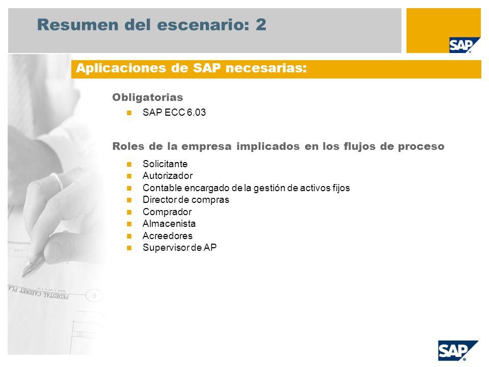 Resumen del escenario: 2 Obligatorias SAP ECC 6.03 Roles de la empresa implicados en los flujos de proceso Solicitante Autorizador Contable encargado