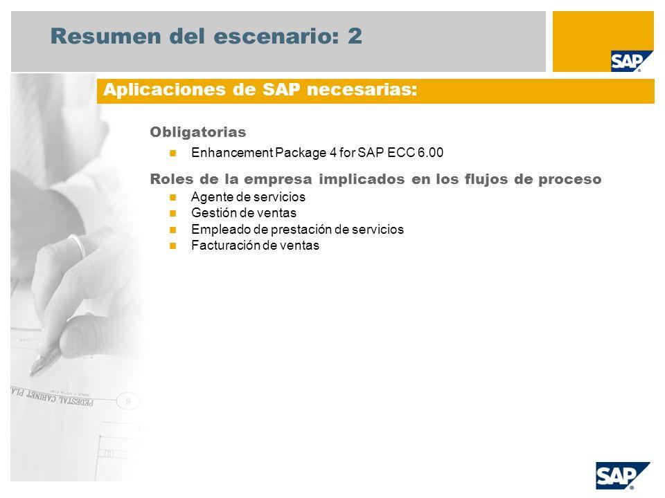 Resumen del escenario: 2 Obligatorias Enhancement Package 4 for SAP ECC 6.00 Roles de la empresa implicados en los flujos de proceso Agente de servici