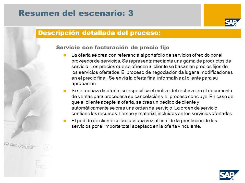 Resumen del escenario: 3 Servicio con facturación de precio fijo La oferta se crea con referencia al portafolio de servicios ofrecido por el proveedor