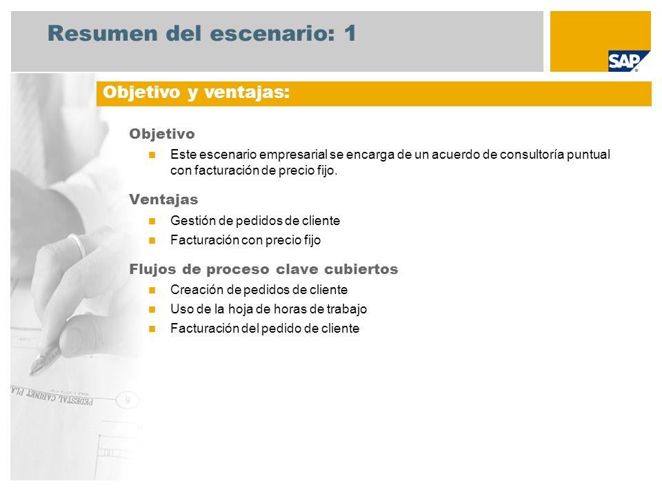Resumen del escenario: 1 Objetivo Este escenario empresarial se encarga de un acuerdo de consultoría puntual con facturación de precio fijo. Ventajas