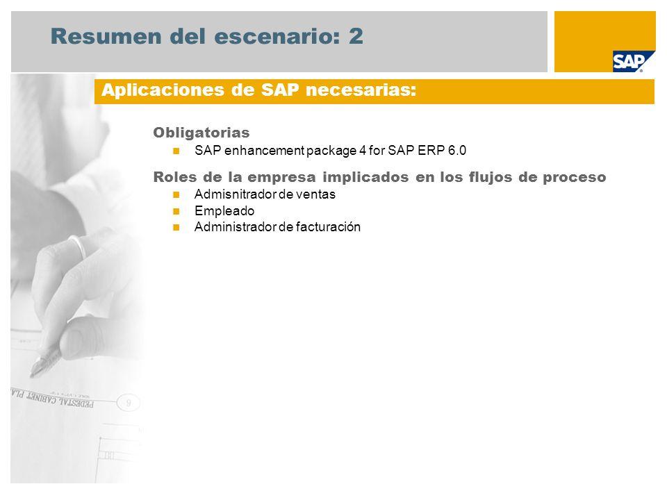 Resumen del escenario: 2 Obligatorias SAP enhancement package 4 for SAP ERP 6.0 Roles de la empresa implicados en los flujos de proceso Admisnitrador