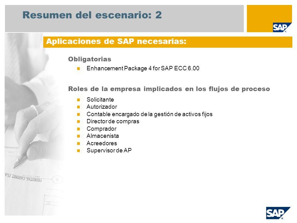 Resumen del escenario: 2 Obligatorias Enhancement Package 4 for SAP ECC 6.00 Roles de la empresa implicados en los flujos de proceso Solicitante Autor