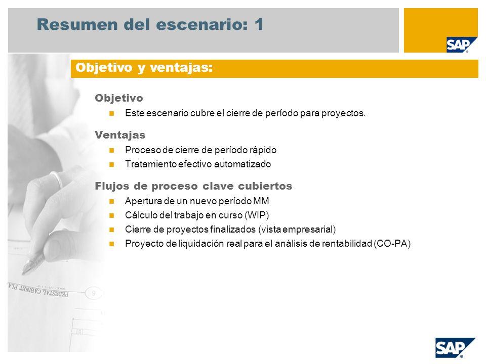 Resumen del escenario: 1 Objetivo Este escenario cubre el cierre de período para proyectos. Ventajas Proceso de cierre de período rápido Tratamiento e