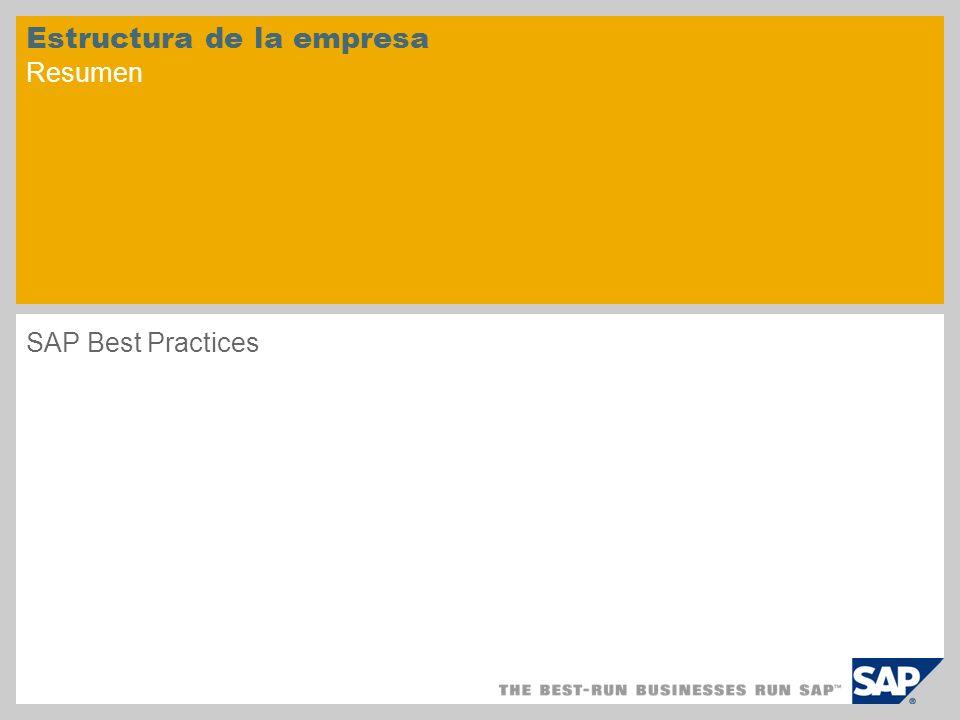 Estructura de la empresa Resumen SAP Best Practices