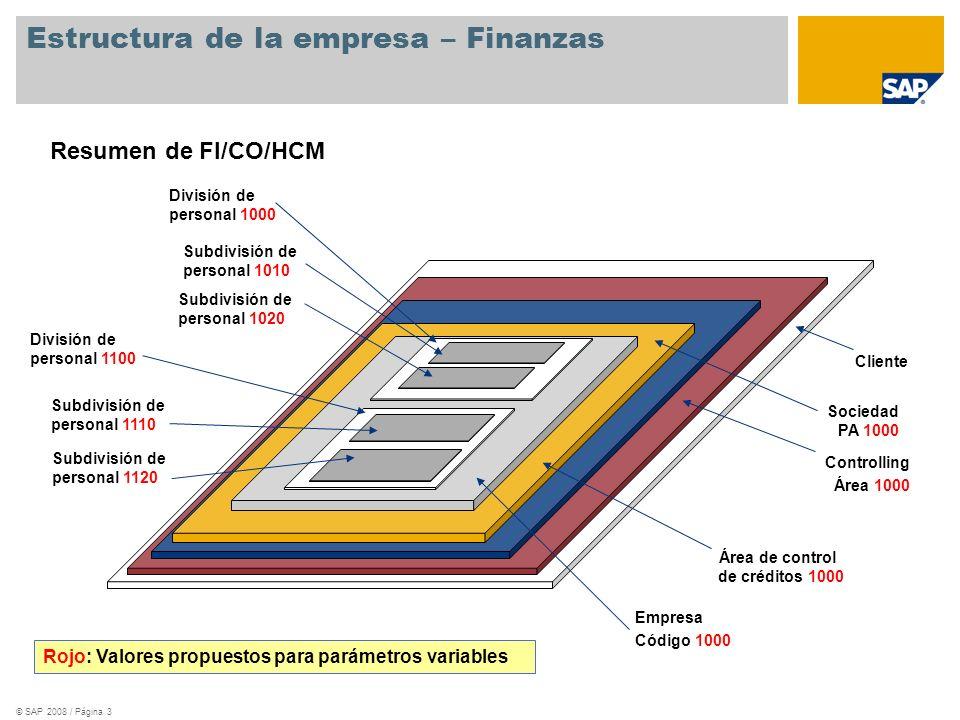 © SAP 2008 / Página 3 Estructura de la empresa – Finanzas Cliente Controlling Área 1000 Empresa Código 1000 Resumen de FI/CO/HCM Área de control de cr