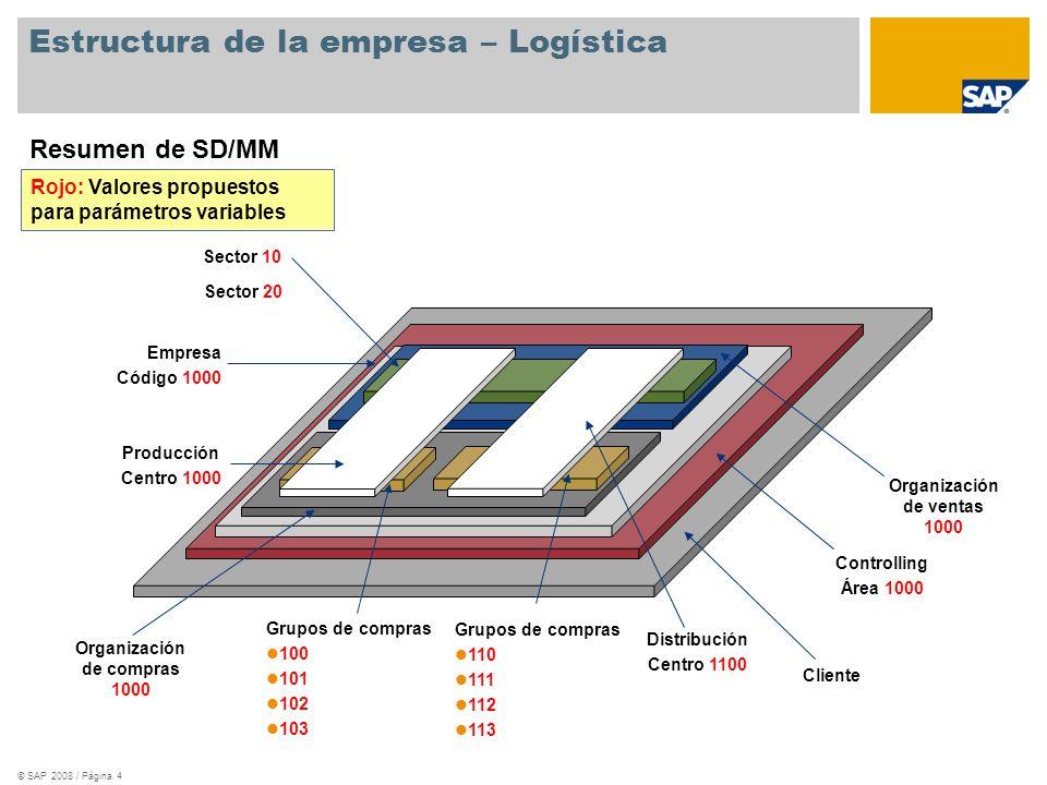 © SAP 2008 / Página 4 Estructura de la empresa – Logística Resumen de SD/MM Cliente Controlling Área 1000 Empresa Código 1000 Organización de compras