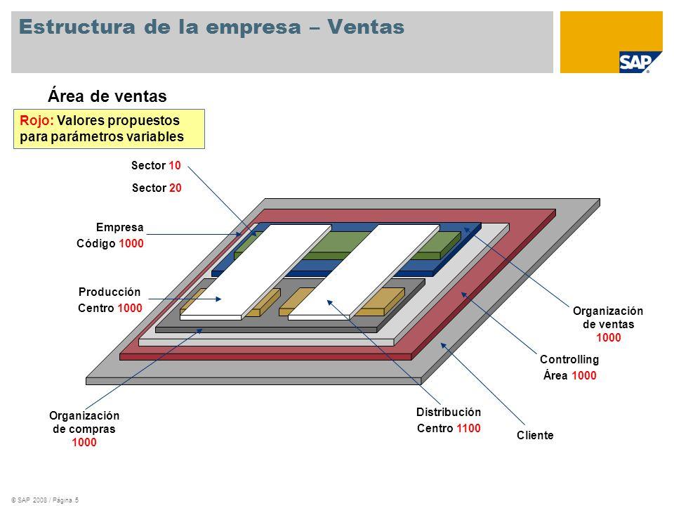 © SAP 2008 / Página 5 Estructura de la empresa – Ventas Área de ventas Cliente Controlling Área 1000 Empresa Código 1000 Organización de compras 1000