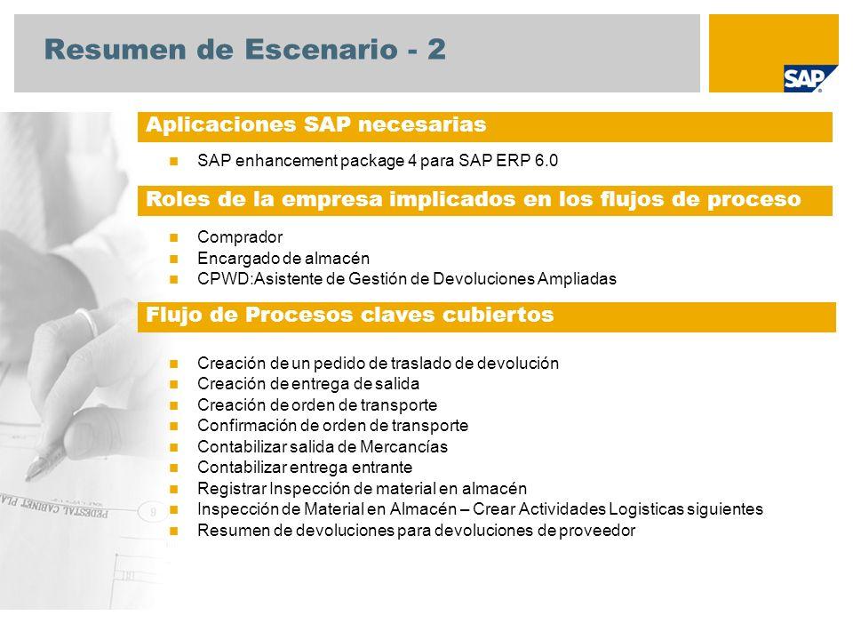 Resumen de Escenario - 2 SAP enhancement package 4 para SAP ERP 6.0 Comprador Encargado de almacén CPWD:Asistente de Gestión de Devoluciones Ampliadas