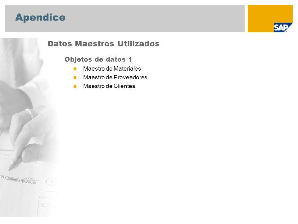 Apendice Objetos de datos 1 Maestro de Materiales Maestro de Proveedores Maestro de Clientes Datos Maestros Utilizados