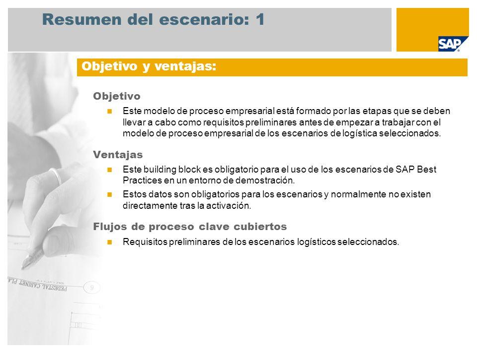 Resumen del escenario: 1 Objetivo Este modelo de proceso empresarial está formado por las etapas que se deben llevar a cabo como requisitos preliminar
