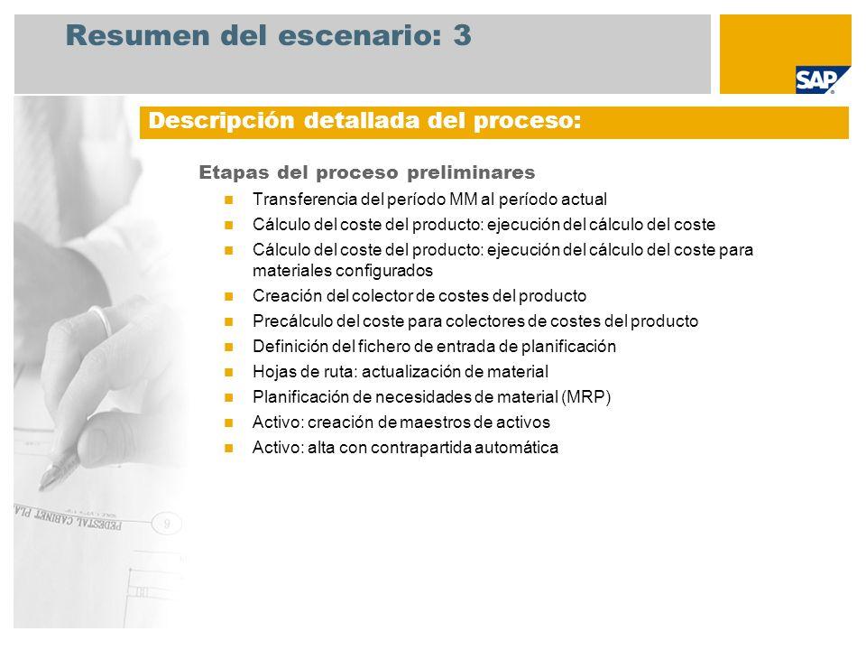 Resumen del escenario: 3 Etapas del proceso preliminares Transferencia del período MM al período actual Cálculo del coste del producto: ejecución del