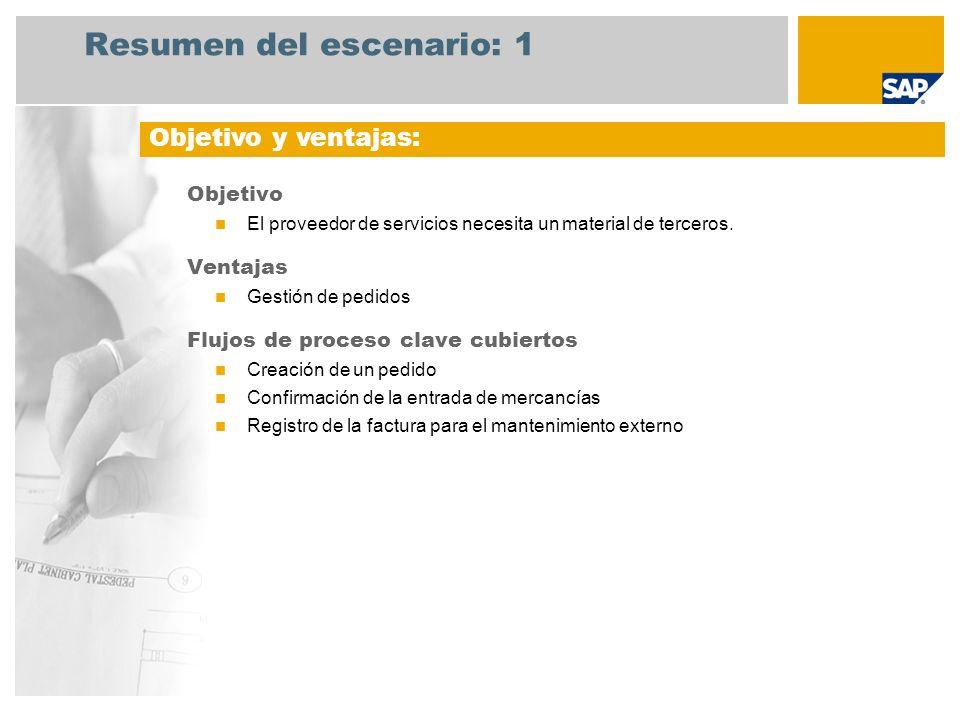 Resumen del escenario: 1 Objetivo El proveedor de servicios necesita un material de terceros. Ventajas Gestión de pedidos Flujos de proceso clave cubi