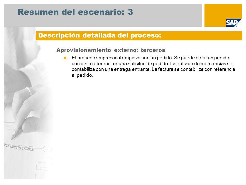 Resumen del escenario: 3 Aprovisionamiento externo: terceros El proceso empresarial empieza con un pedido. Se puede crear un pedido con o sin referenc
