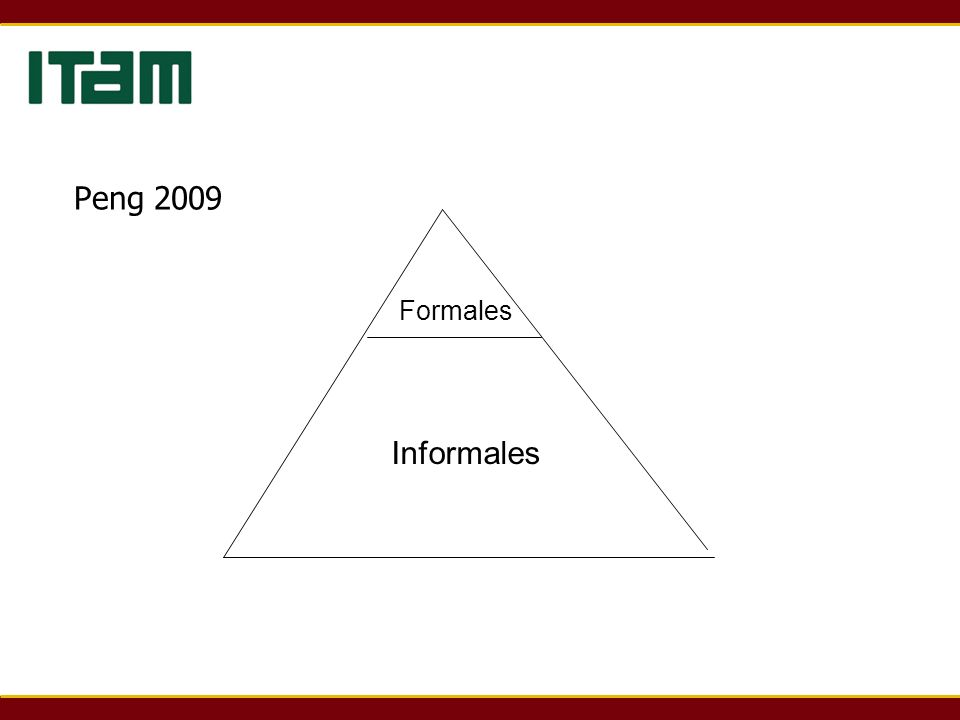 Peng 2009 Formales Informales