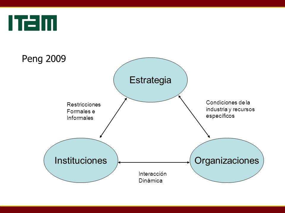 Peng 2009 Estrategia InstitucionesOrganizaciones Restricciones Formales e Informales Interacción Dinámica Condiciones de la industria y recursos espec