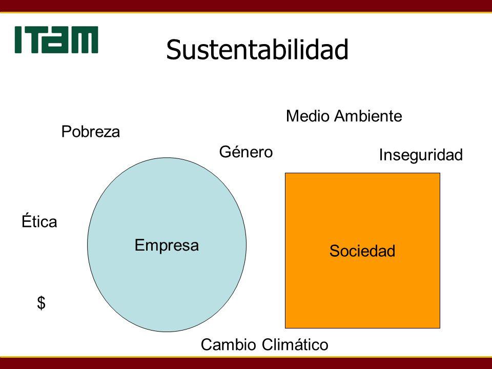 Sustentabilidad Empresa Sociedad Medio Ambiente Pobreza Cambio Climático $ Inseguridad Género Ética