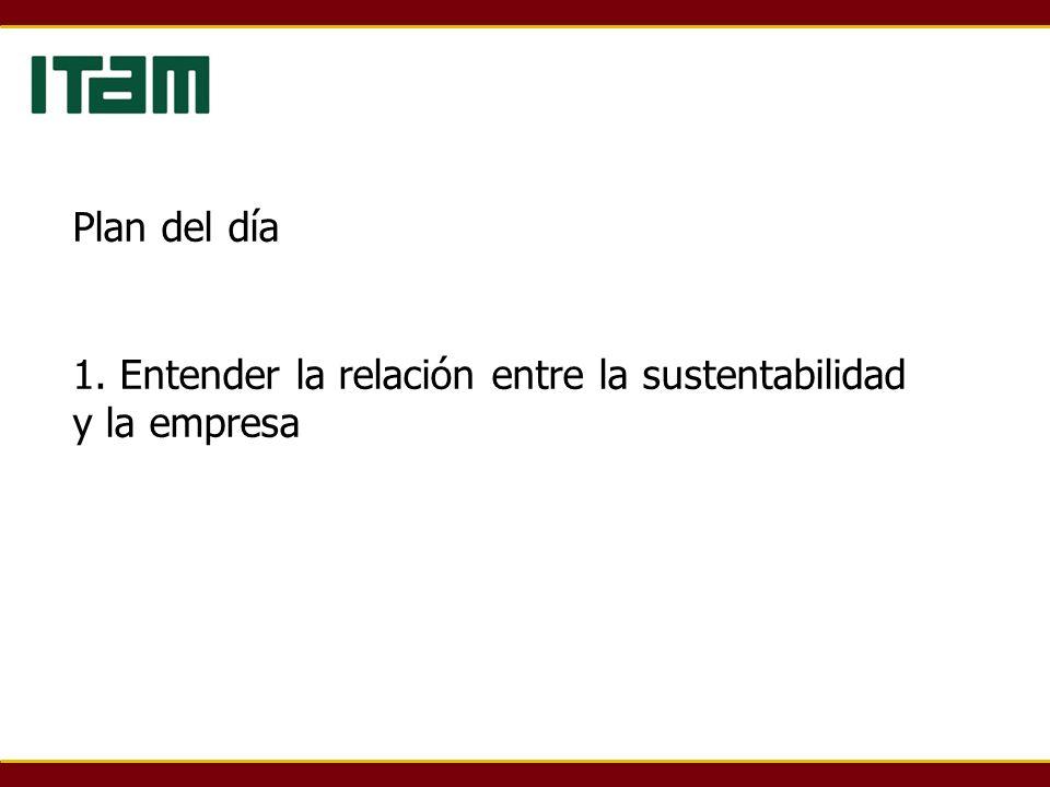 Plan del día 1. Entender la relación entre la sustentabilidad y la empresa