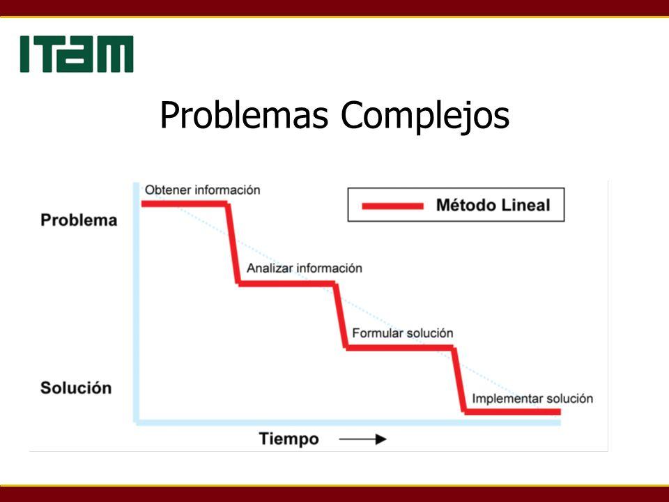 Problemas Complejos