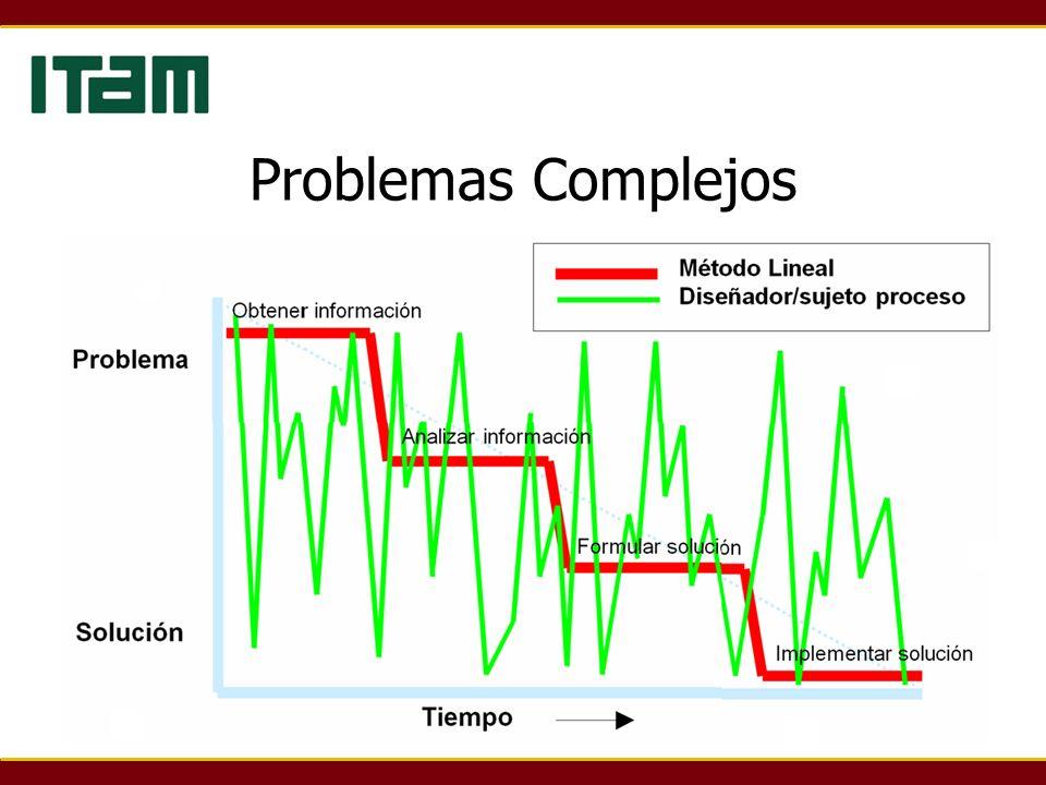 1.El problema no se entiende hasta que se ha desarrollado una solución.