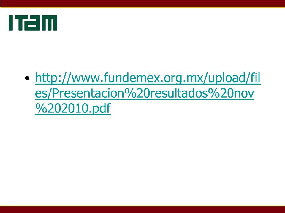 http://www.fundemex.org.mx/upload/fil es/Presentacion%20resultados%20nov %202010.pdfhttp://www.fundemex.org.mx/upload/fil es/Presentacion%20resultados