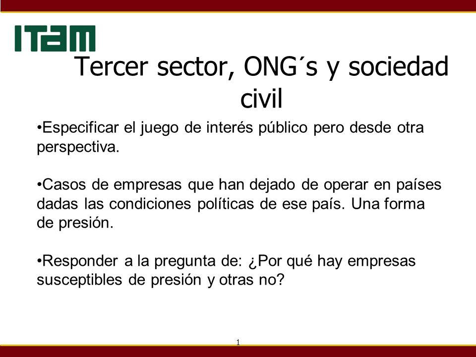 1 Tercer sector, ONG´s y sociedad civil Especificar el juego de interés público pero desde otra perspectiva. Casos de empresas que han dejado de opera