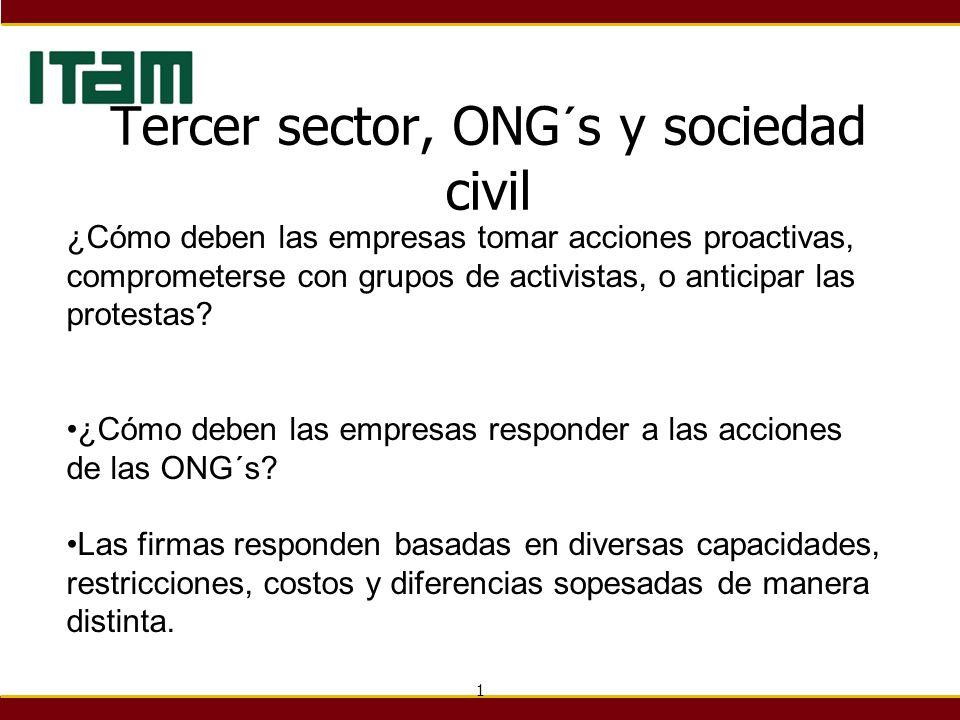1 Tercer sector, ONG´s y sociedad civil ¿Cómo deben las empresas tomar acciones proactivas, comprometerse con grupos de activistas, o anticipar las pr