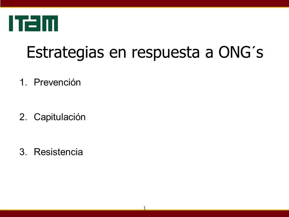 1 Estrategias en respuesta a ONG´s 1.Prevención 2.Capitulación 3.Resistencia