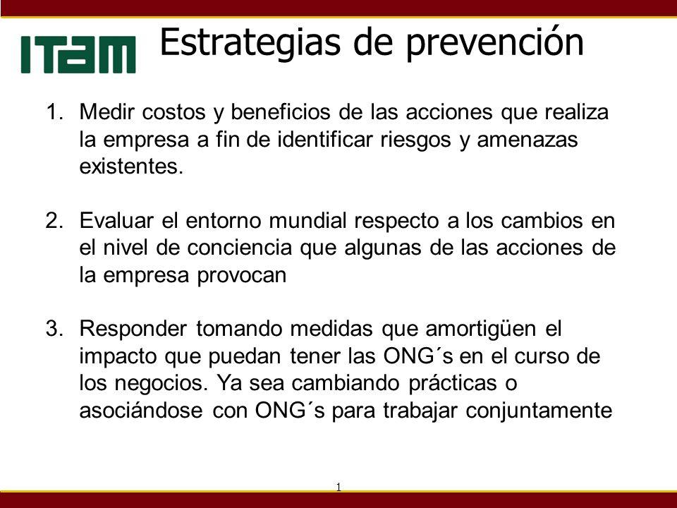 1 Estrategias de prevención 1.Medir costos y beneficios de las acciones que realiza la empresa a fin de identificar riesgos y amenazas existentes. 2.E