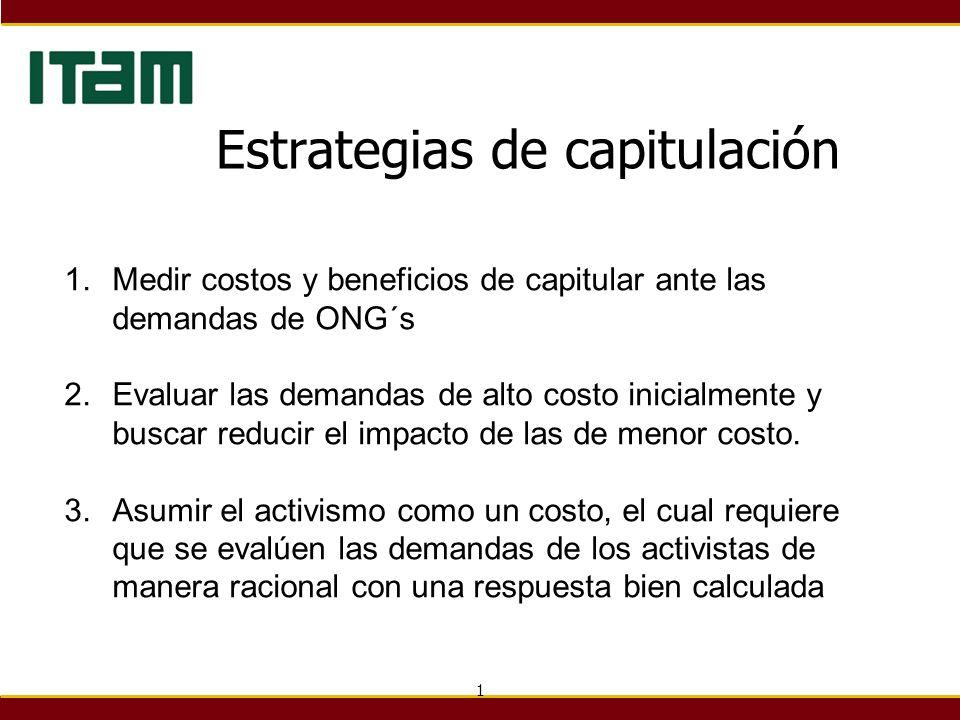 1 Estrategias de capitulación 1.Medir costos y beneficios de capitular ante las demandas de ONG´s 2.Evaluar las demandas de alto costo inicialmente y