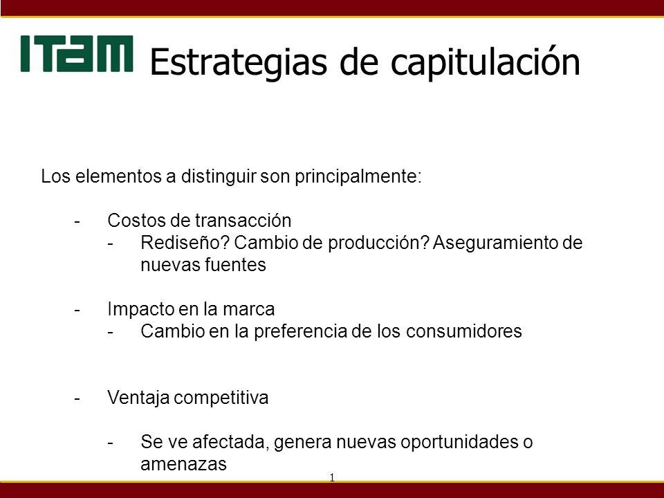 1 Estrategias de capitulación Los elementos a distinguir son principalmente: -Costos de transacción -Rediseño? Cambio de producción? Aseguramiento de