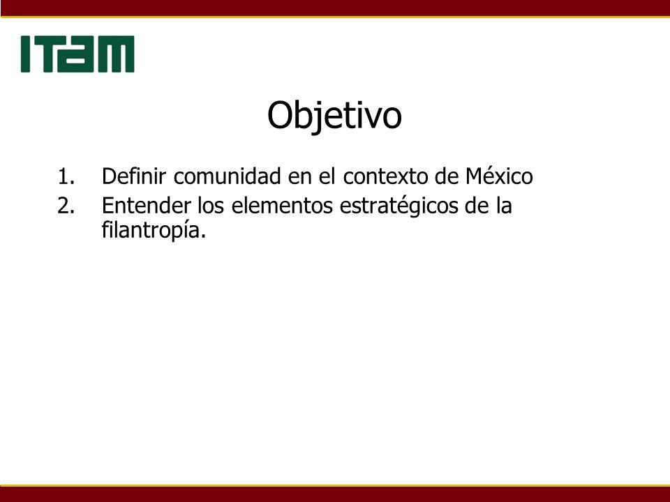 Objetivo 1.Definir comunidad en el contexto de México 2.Entender los elementos estratégicos de la filantropía.