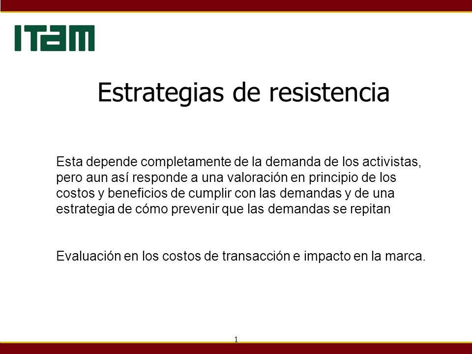 1 Estrategias de resistencia Esta depende completamente de la demanda de los activistas, pero aun así responde a una valoración en principio de los co