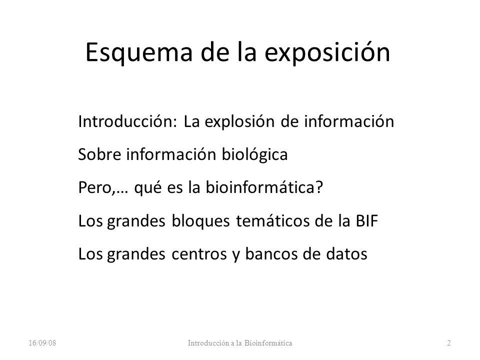 Esquema de la exposición 16/09/08Introducción a la Bioinformática2 Introducción: La explosión de información Sobre información biológica Pero,… qué es