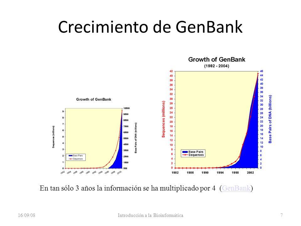 Crecimiento de GenBank 16/09/08Introducción a la Bioinformática7 En tan sólo 3 años la información se ha multiplicado por 4 (GenBank)GenBank