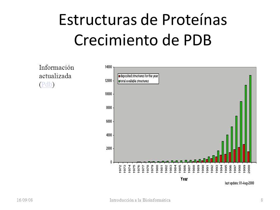 Estructuras de Proteínas Crecimiento de PDB 16/09/08Introducción a la Bioinformática8 Información actualizada (Pdb)Pdb