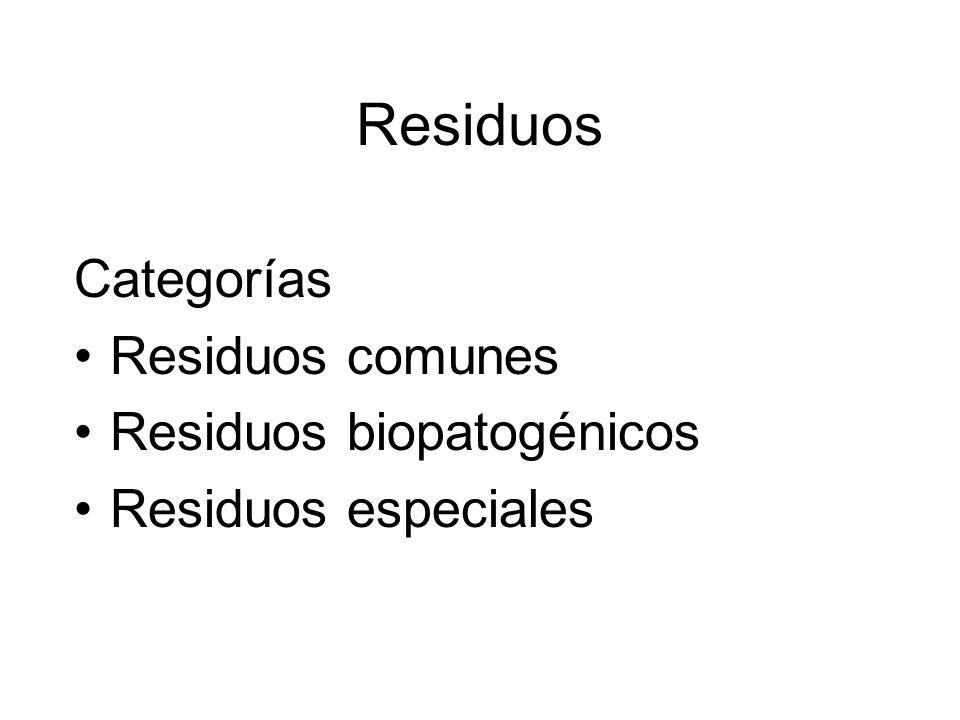 Residuos Categorías Residuos comunes Residuos biopatogénicos Residuos especiales
