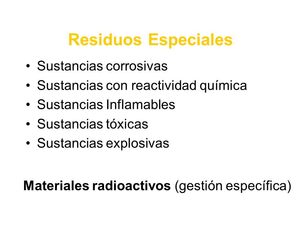 Residuos Especiales Sustancias corrosivas Sustancias con reactividad química Sustancias Inflamables Sustancias tóxicas Sustancias explosivas Materiale