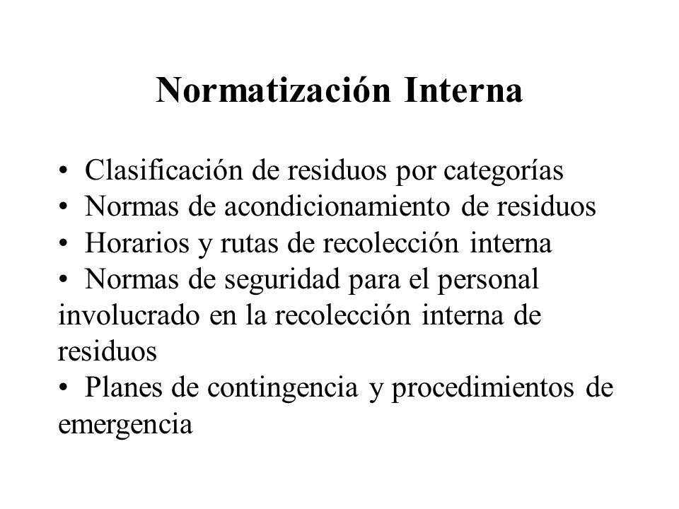 Normatización Interna Clasificación de residuos por categorías Normas de acondicionamiento de residuos Horarios y rutas de recolección interna Normas