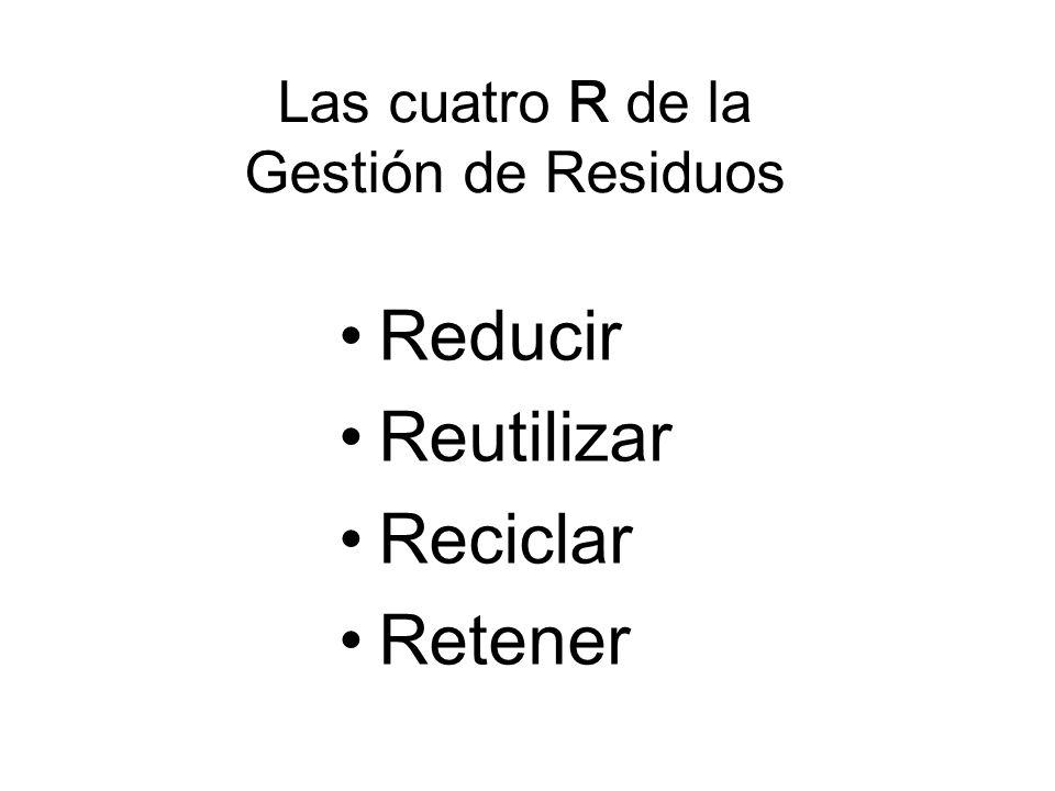 Las cuatro R de la Gestión de Residuos Reducir Reutilizar Reciclar Retener