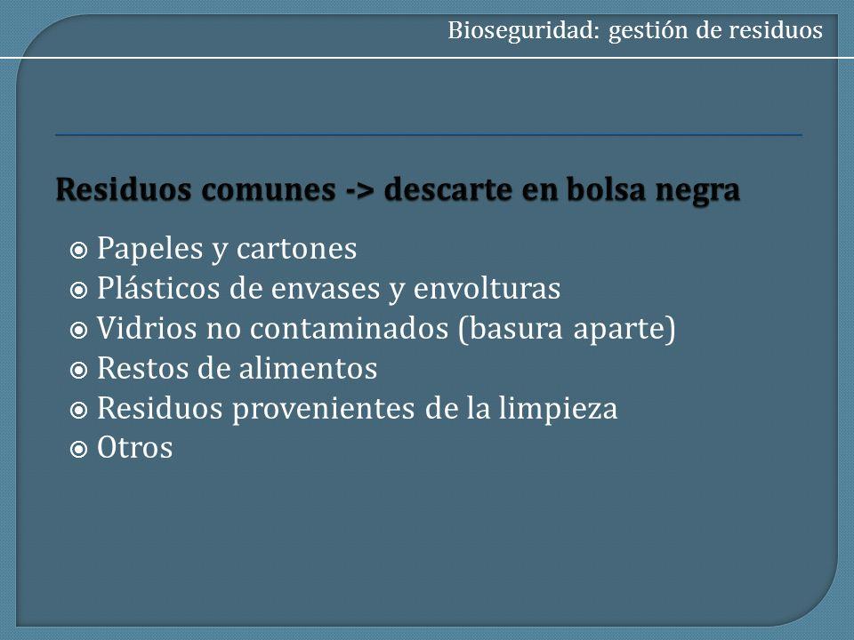 Papeles y cartones Plásticos de envases y envolturas Vidrios no contaminados (basura aparte) Restos de alimentos Residuos provenientes de la limpieza