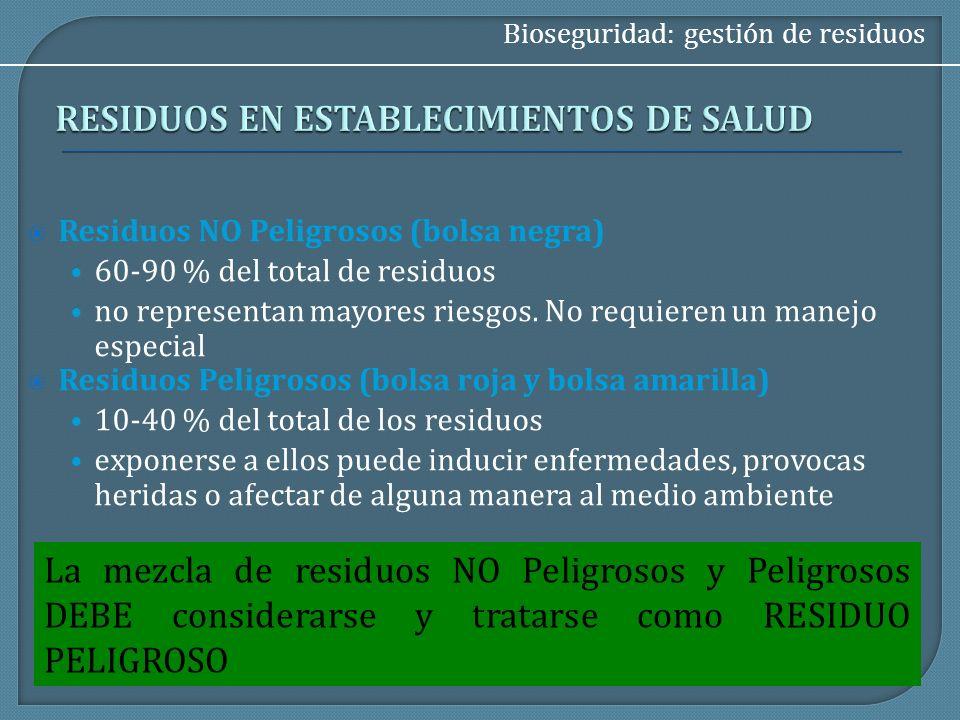 Residuos NO Peligrosos (bolsa negra) 60-90 % del total de residuos no representan mayores riesgos. No requieren un manejo especial Residuos Peligrosos