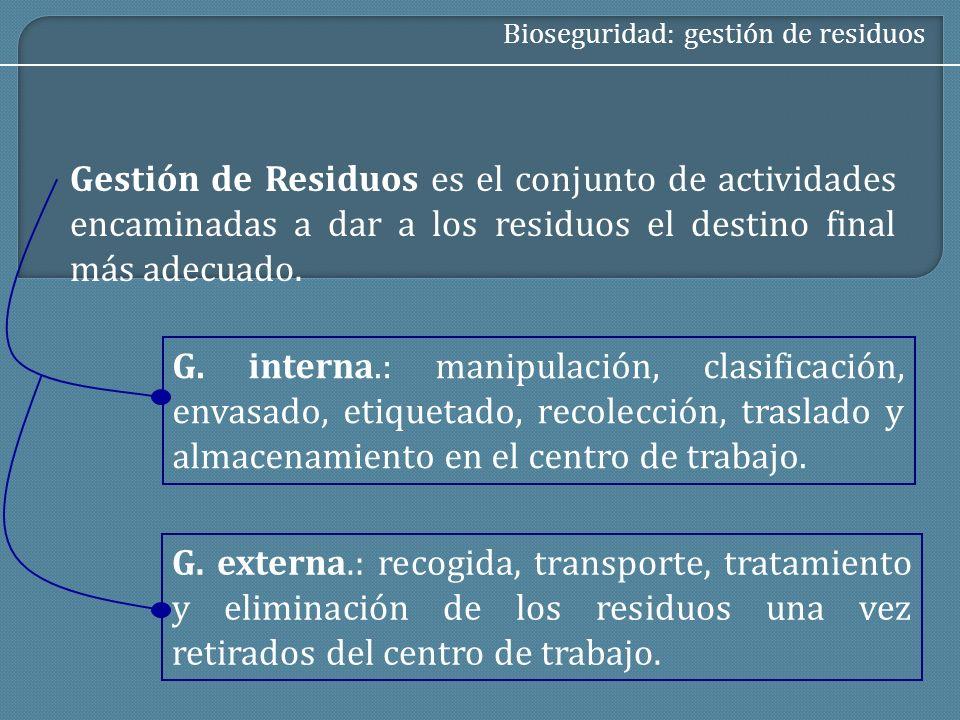 Residuos NO Peligrosos (bolsa negra) 60-90 % del total de residuos no representan mayores riesgos.
