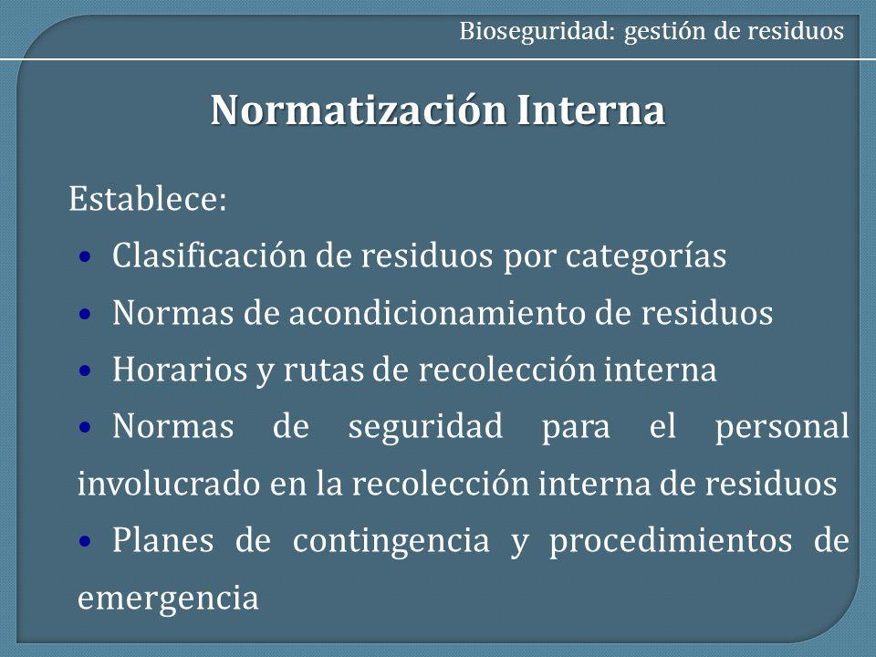 Normatización Interna Establece: Clasificación de residuos por categorías Normas de acondicionamiento de residuos Horarios y rutas de recolección inte